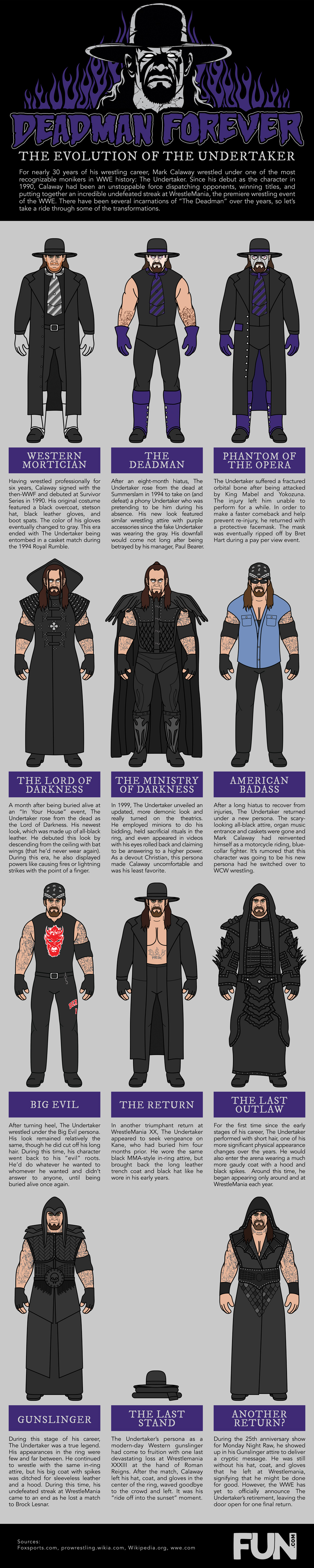 Evolution of the Undertaker Infographic