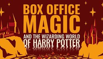 Box Office Magic and the Wizarding World of Harry Potter [Infographic]
