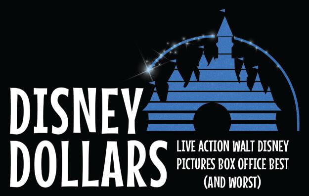 Live Action Disney Movies Infographic