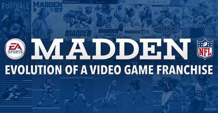 Madden Infographic Blog Header