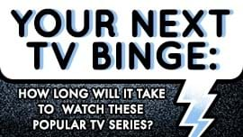 How Long to Watch Popular TV Series