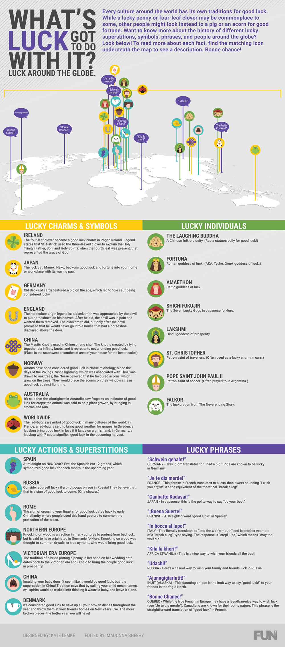 Luck Around The Globe Infographic