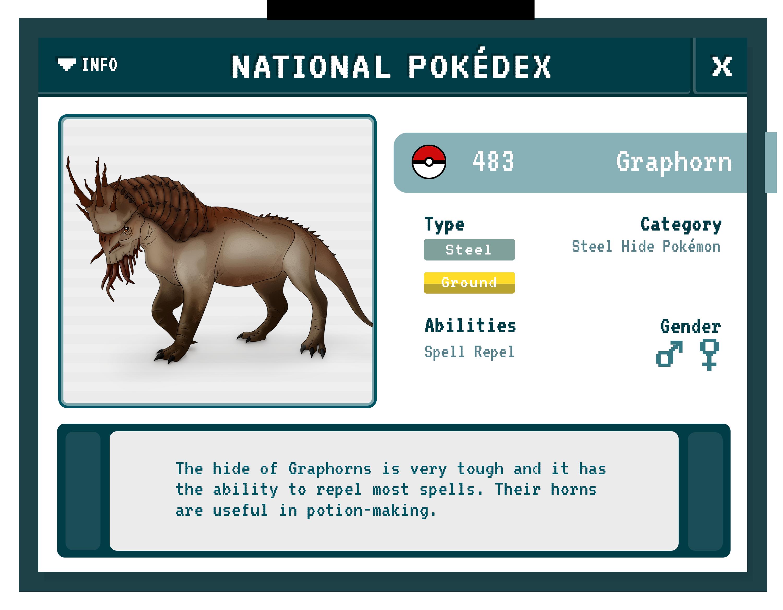 Graphorn Pokédex (Fantastic Beasts/Pokémon Mashup)