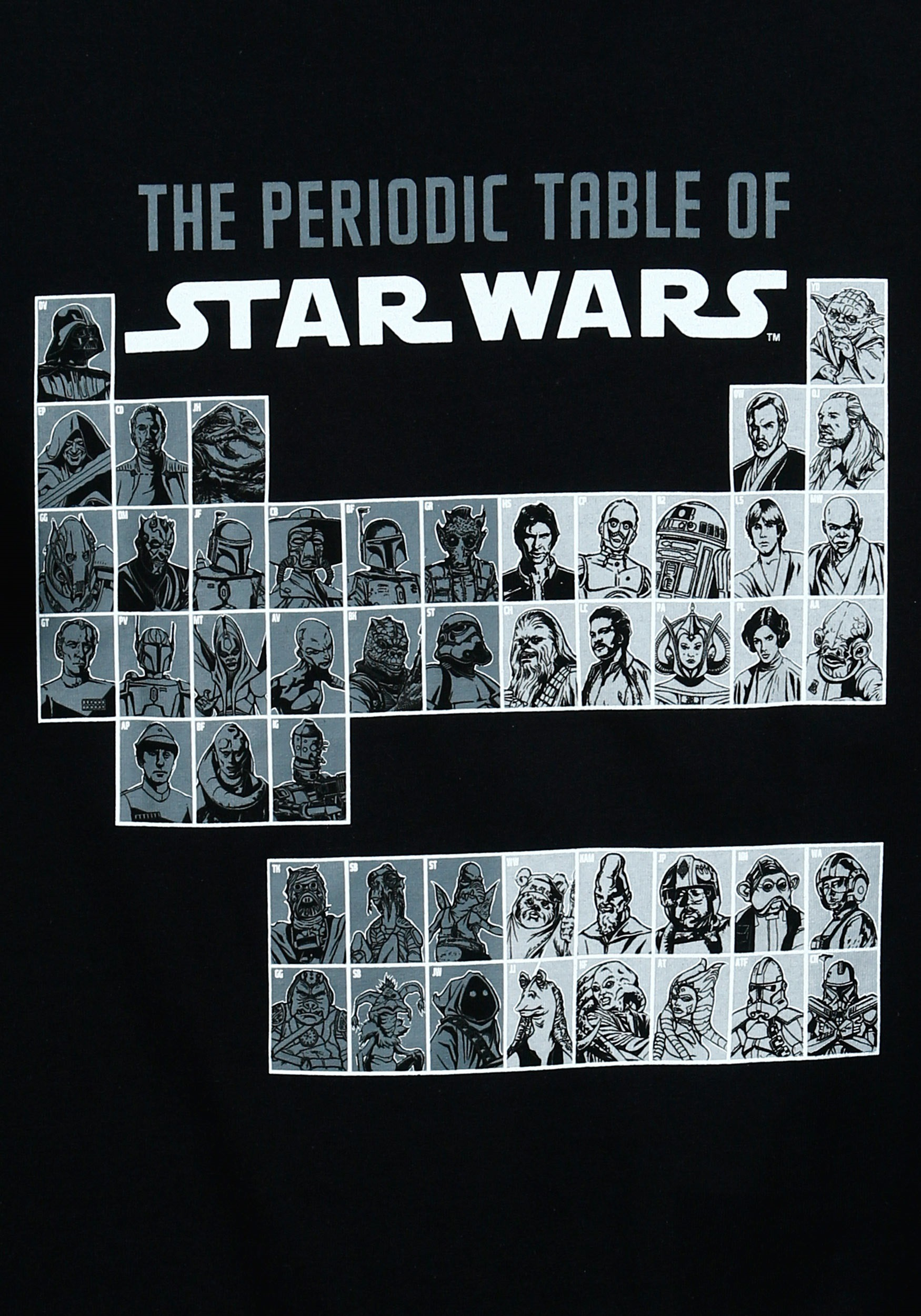 Periodic table of star wars t shirt for 99 periodic table