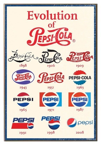 "Evolution of Pepsi 13"" x 19"" Wood Wall Décor"